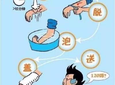 烧伤整形治疗常用手术治疗方法